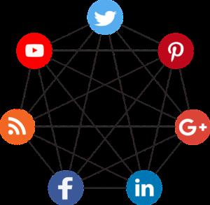 social platforms link building image