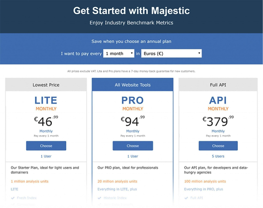 Majestic Pricing Plan Image