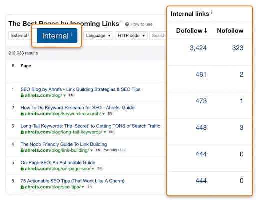ahrefs Best Pages by Internal Links