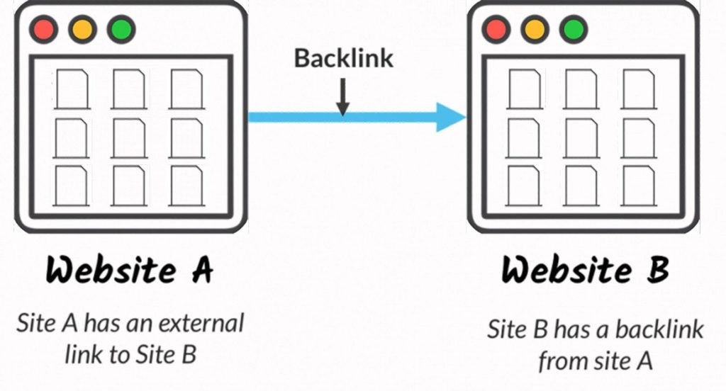 Backlink Example